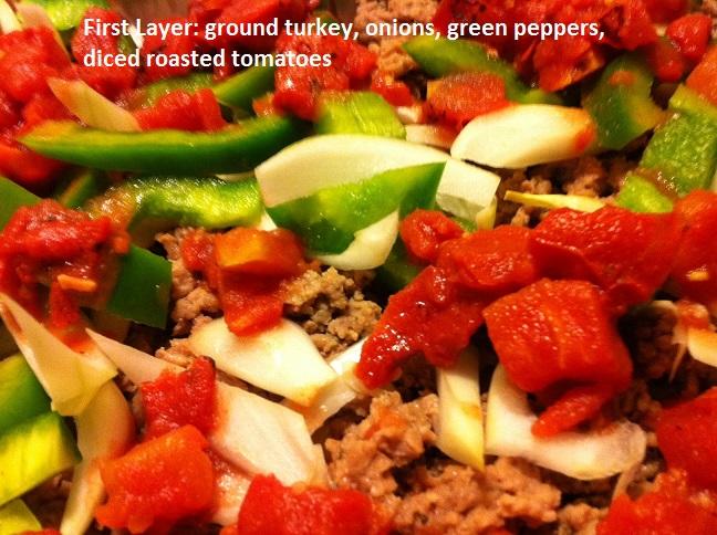 Turkey & Spinach Lasagna (first layer)